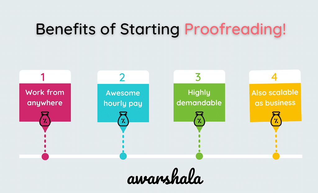 proofreading benefits